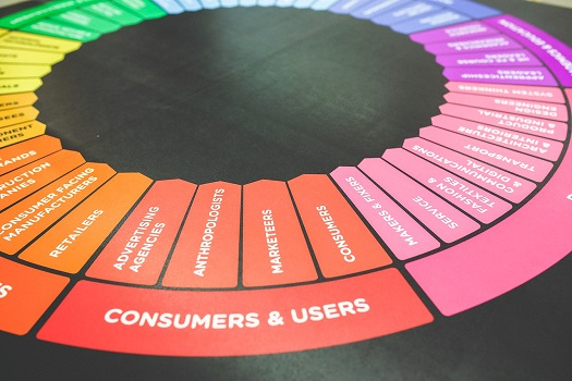 Consumer Chart